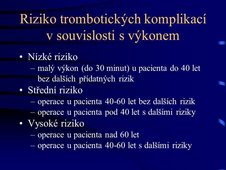 Riziko trombotických komplikací v souvislosti s výkonem