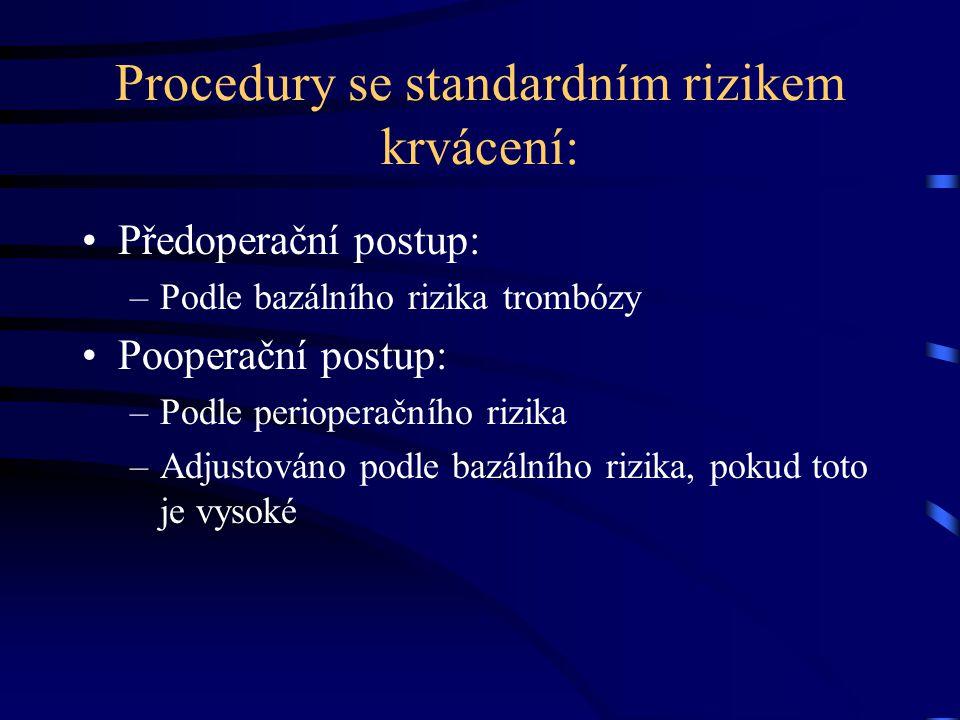 Procedury se standardním rizikem krvácení: