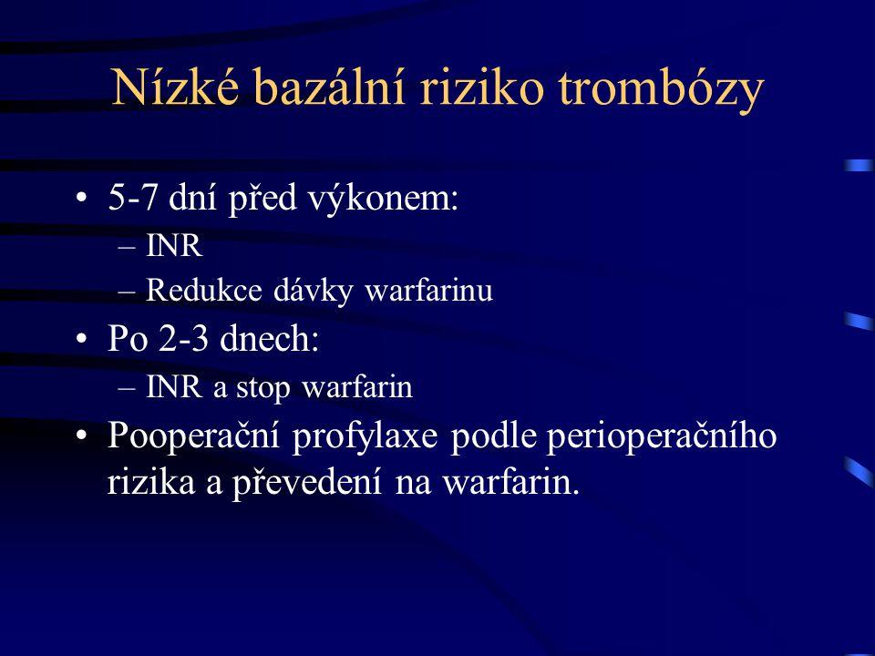 Nízké bazální riziko trombózy