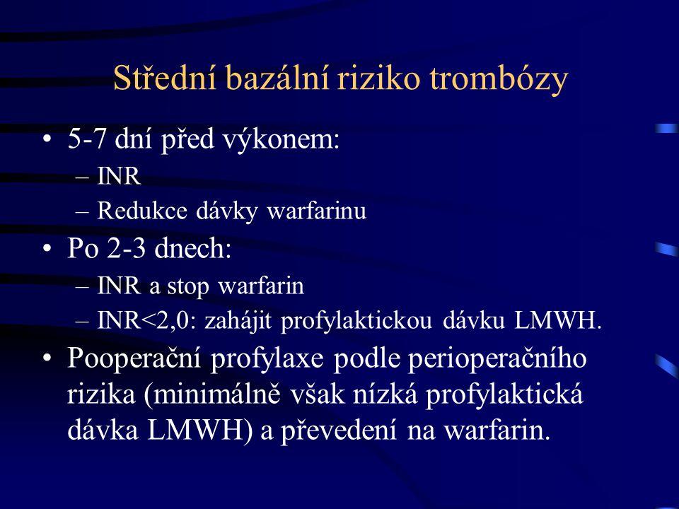 Střední bazální riziko trombózy