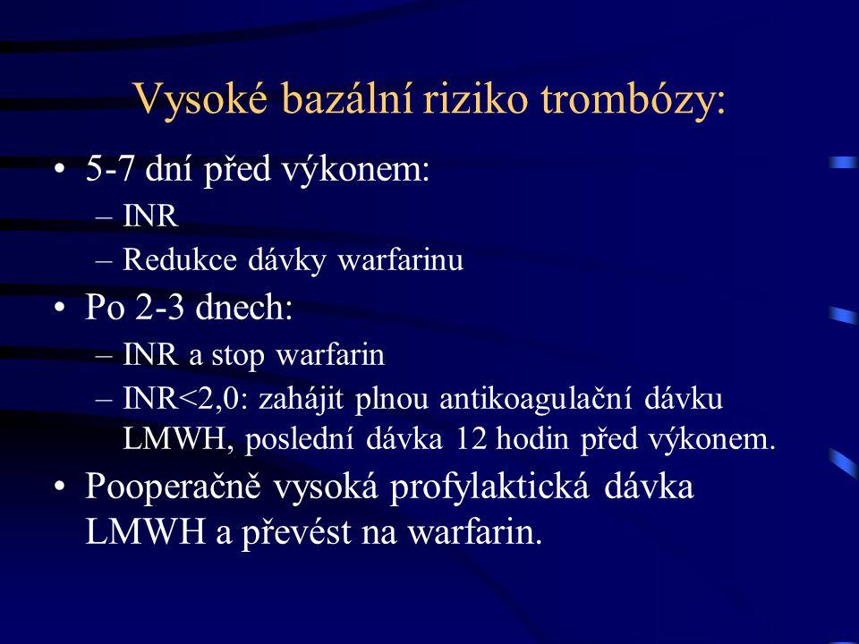 Vysoké bazální riziko trombózy: