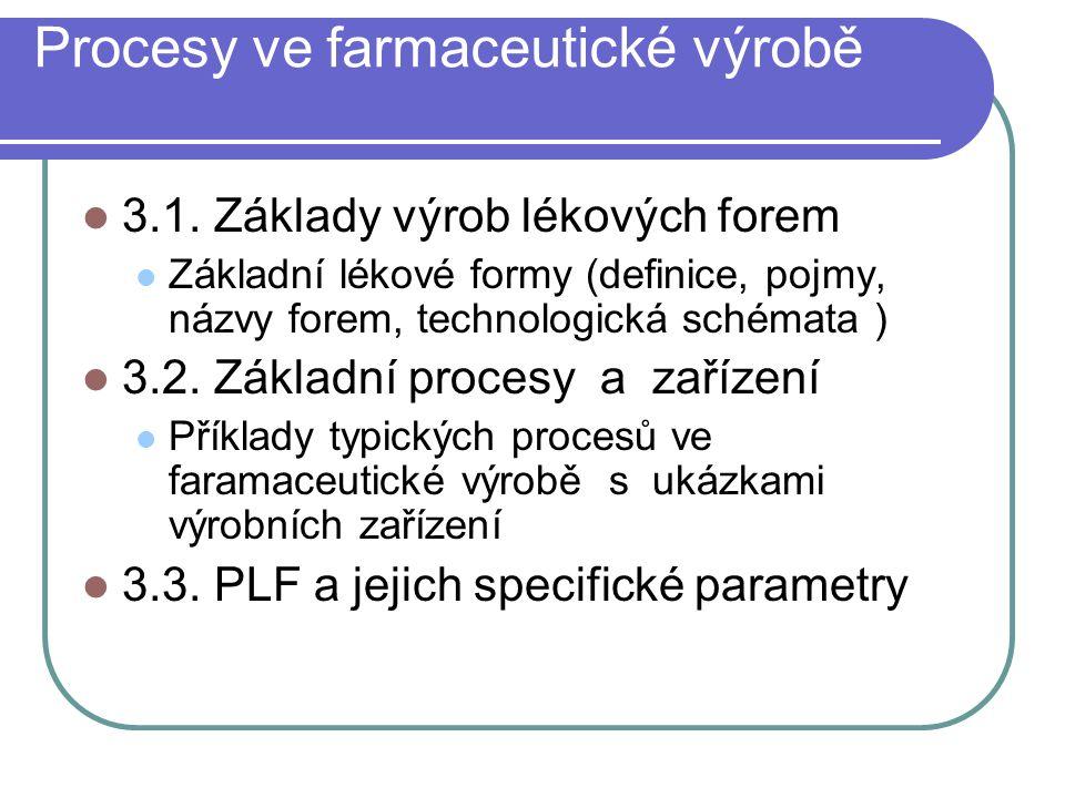 Procesy ve farmaceutické výrobě
