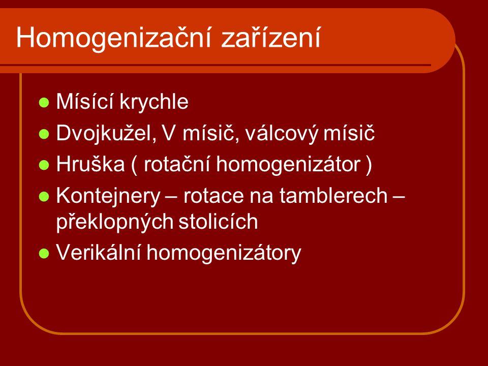 Homogenizační zařízení