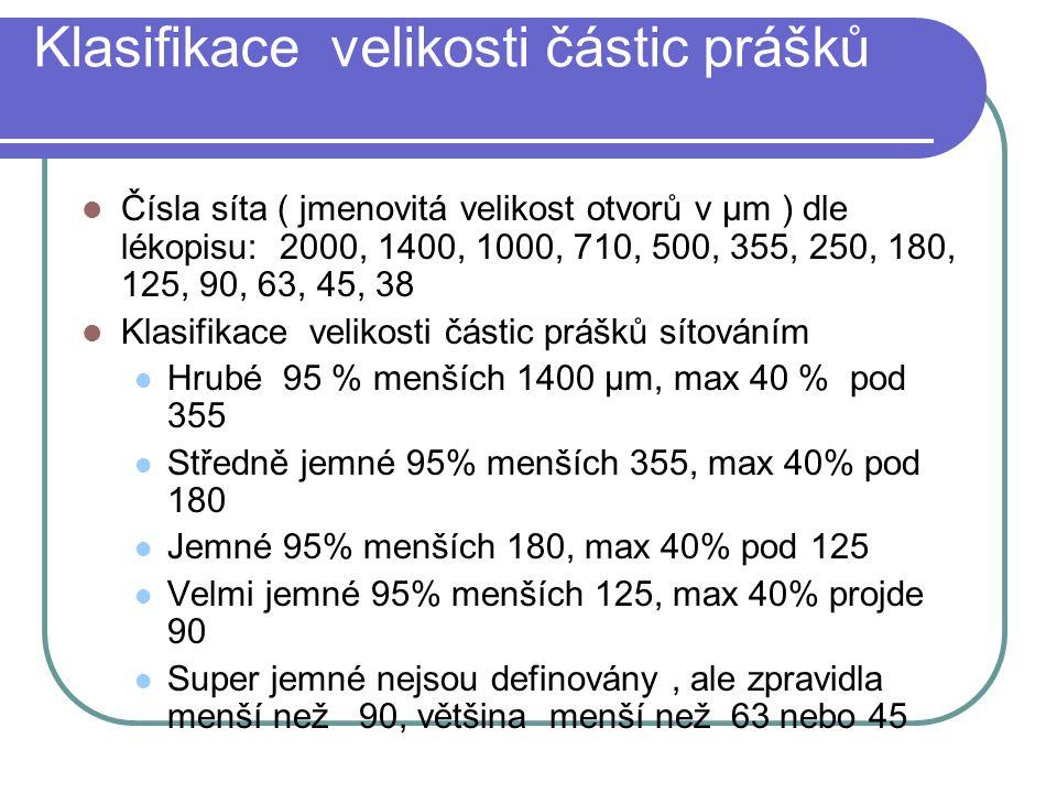 Klasifikace velikosti částic prášků