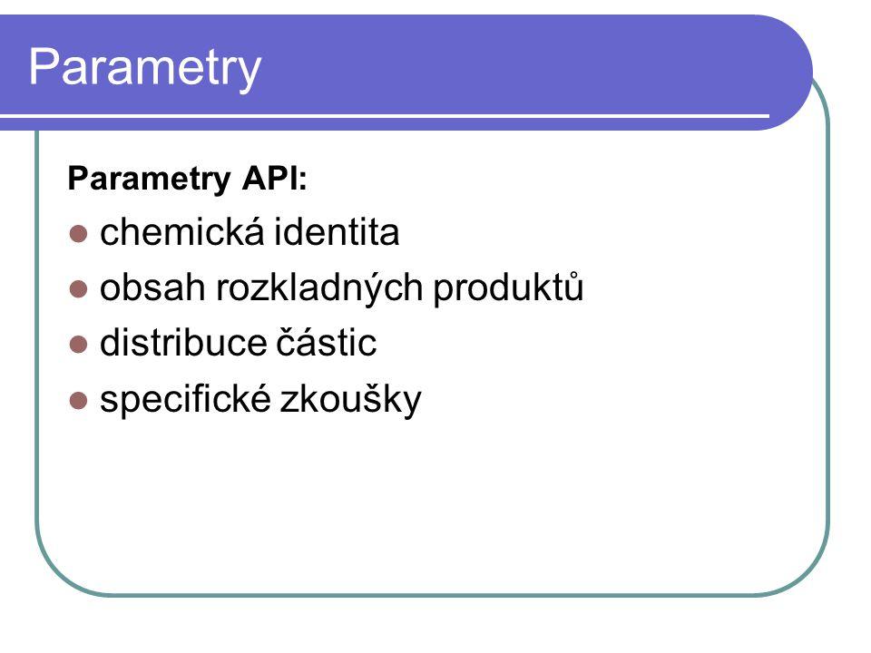 Parametry chemická identita obsah rozkladných produktů