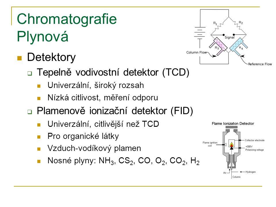 Chromatografie Plynová
