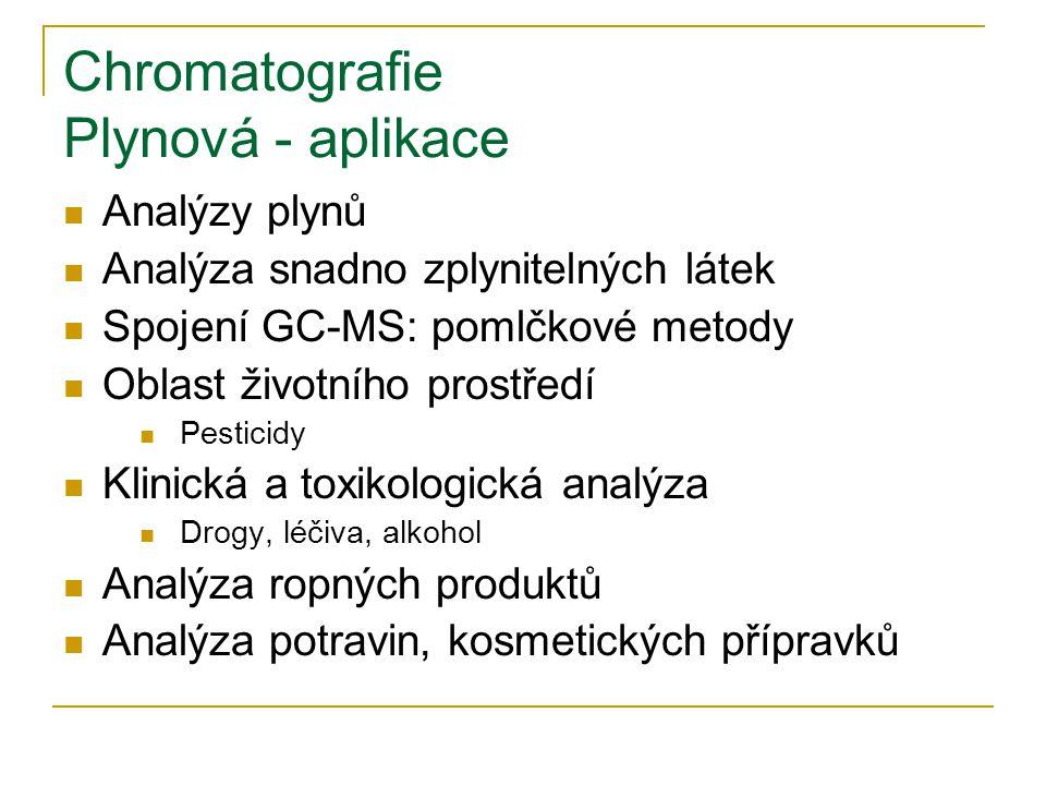 Chromatografie Plynová - aplikace