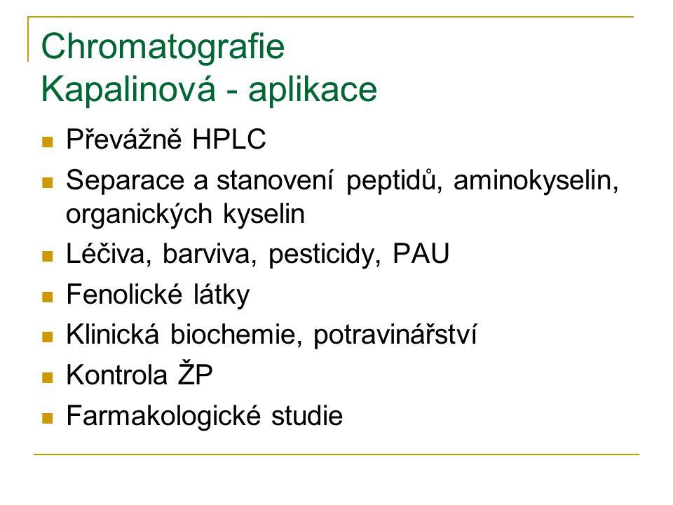 Chromatografie Kapalinová - aplikace