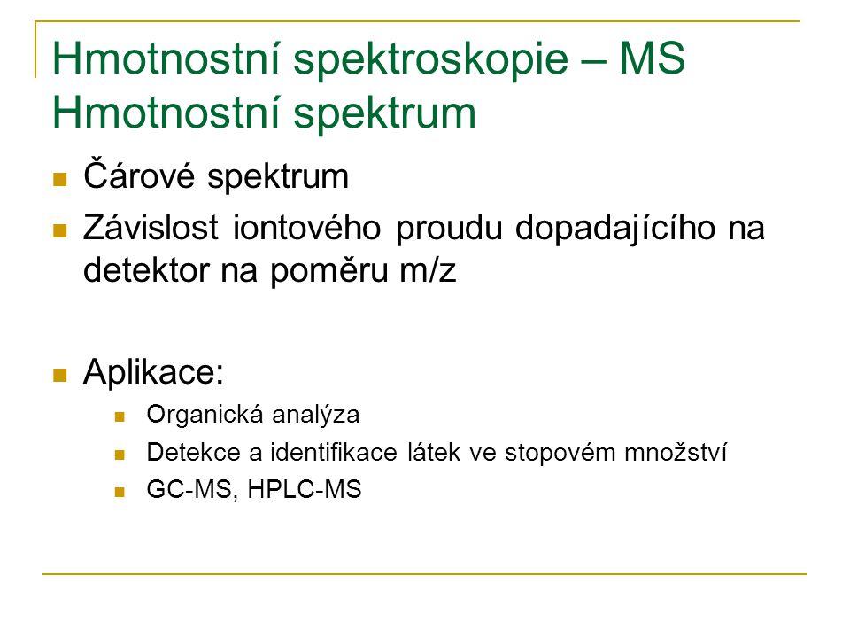 Hmotnostní spektroskopie – MS Hmotnostní spektrum