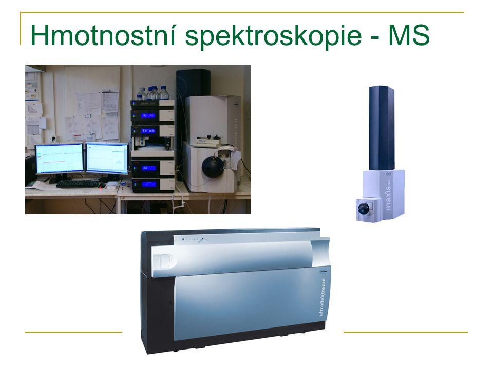 Hmotnostní spektroskopie - MS