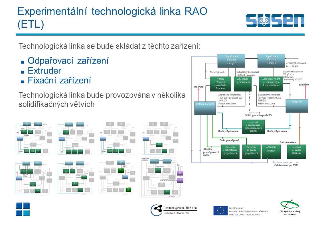Experimentální technologická linka RAO (ETL) – Odpařovací zařízení