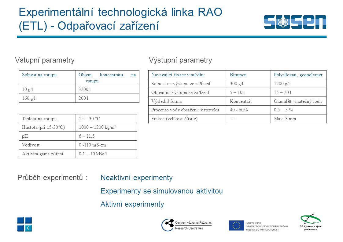 Experimentální technologická linka RAO (ETL) – Fixační zařízení
