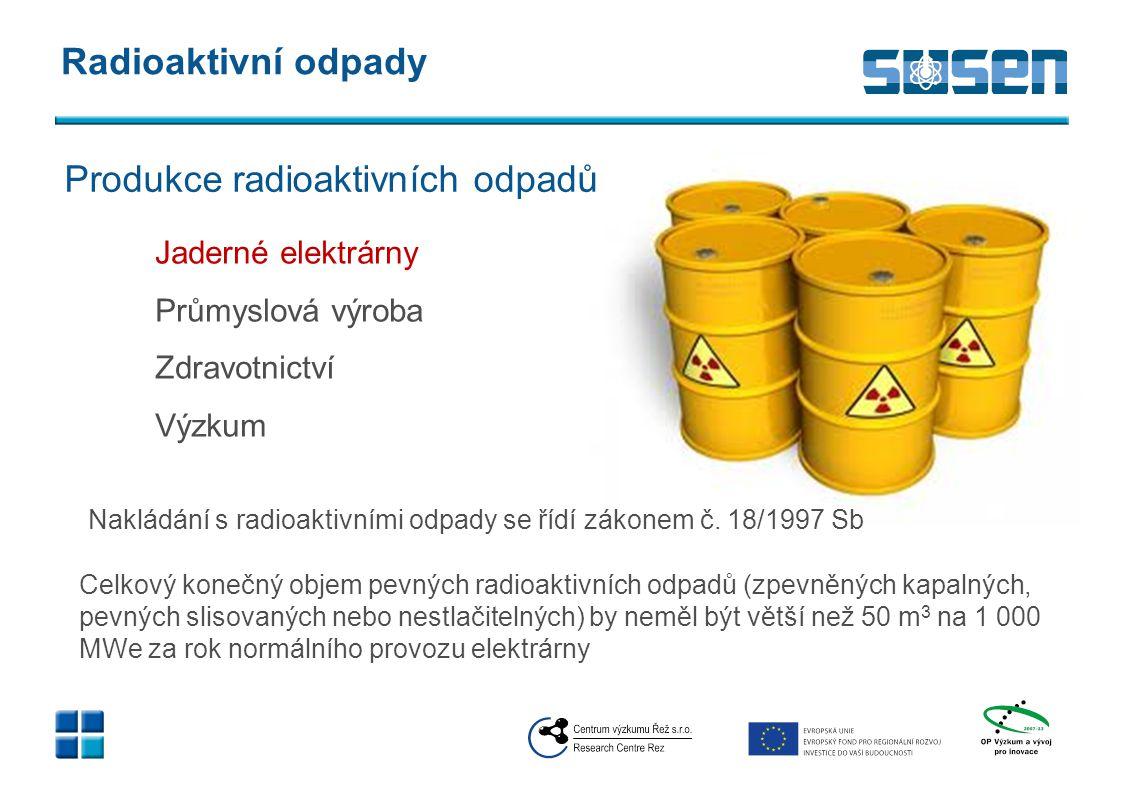 Radioaktivní odpady EDU ETE Zdroje radioaktivních odpadů