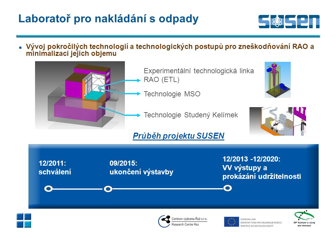 Experimentální technologická linka RAO (ETL)