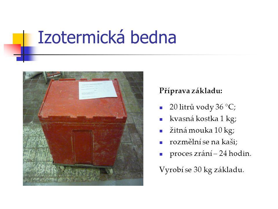 Izotermická bedna Příprava základu: 20 litrů vody 36 °C;