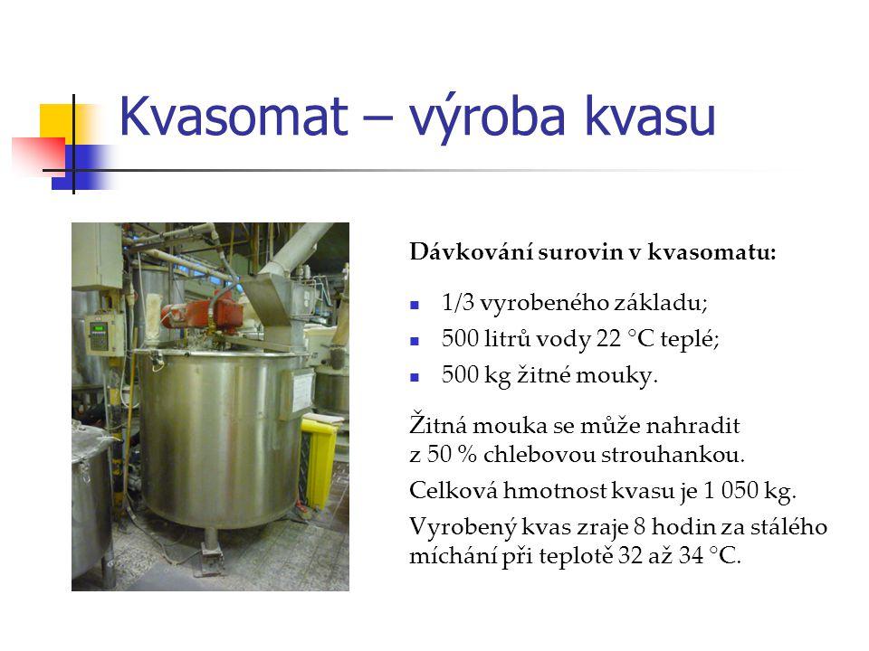 Kvasomat – výroba kvasu