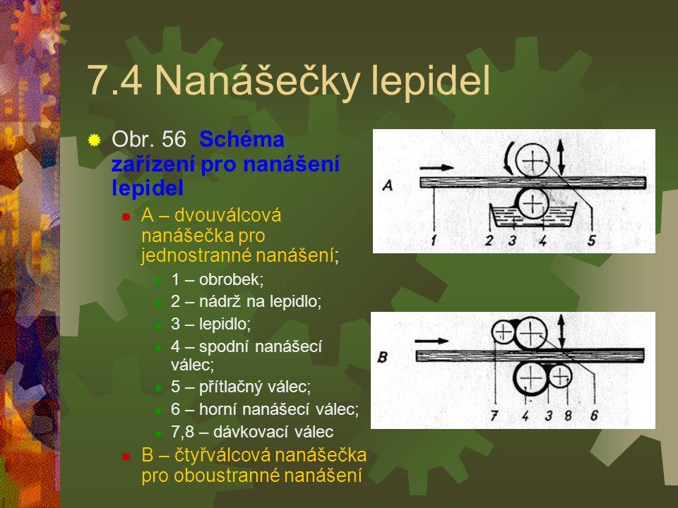 7.4 Nanášečky lepidel Obr. 56 Schéma zařízení pro nanášení lepidel