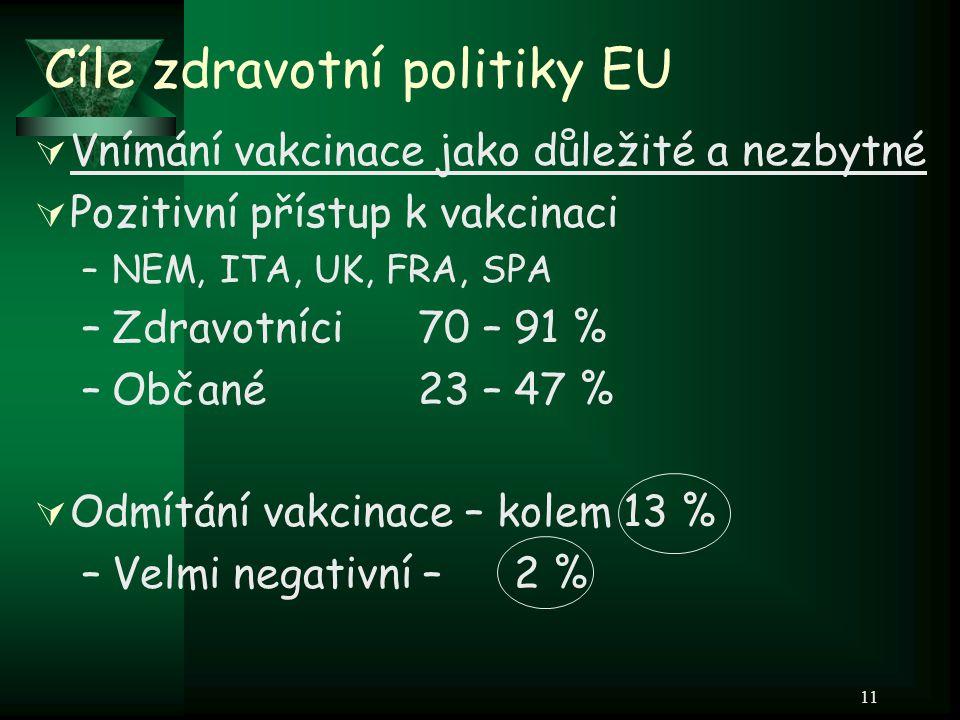 Cíle zdravotní politiky EU
