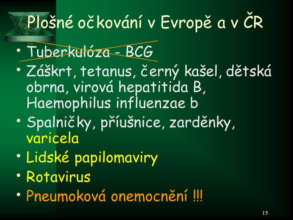 Plošné očkování v Evropě a v ČR