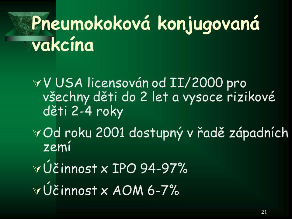 Pneumokoková konjugovaná vakcína