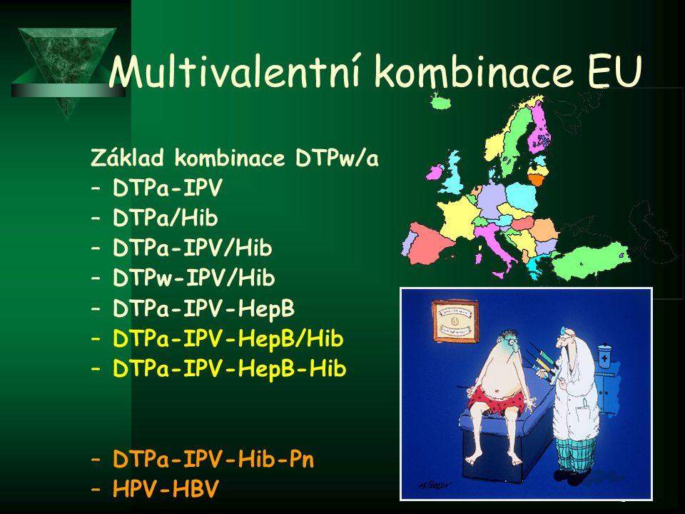 Multivalentní kombinace EU