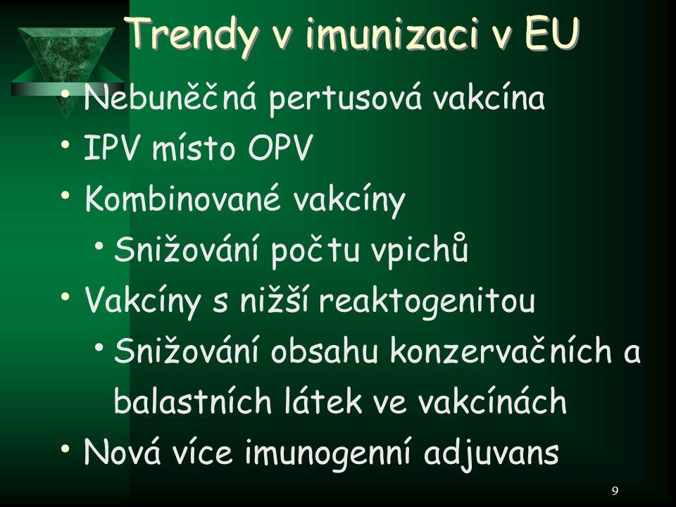Trendy v imunizaci v EU Nebuněčná pertusová vakcína IPV místo OPV
