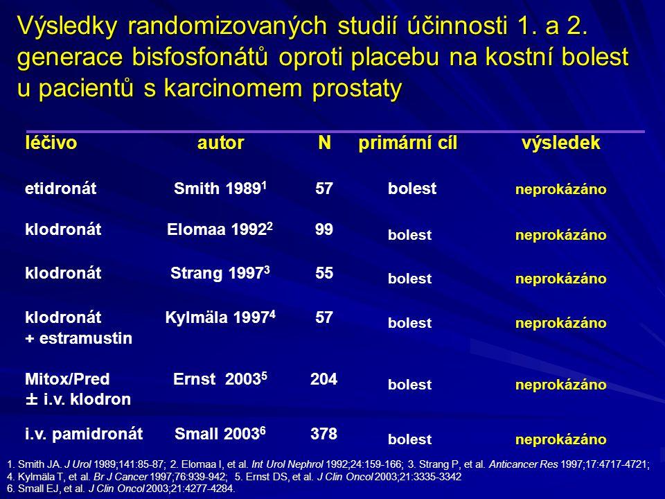 Výsledky randomizovaných studií účinnosti 1. a 2