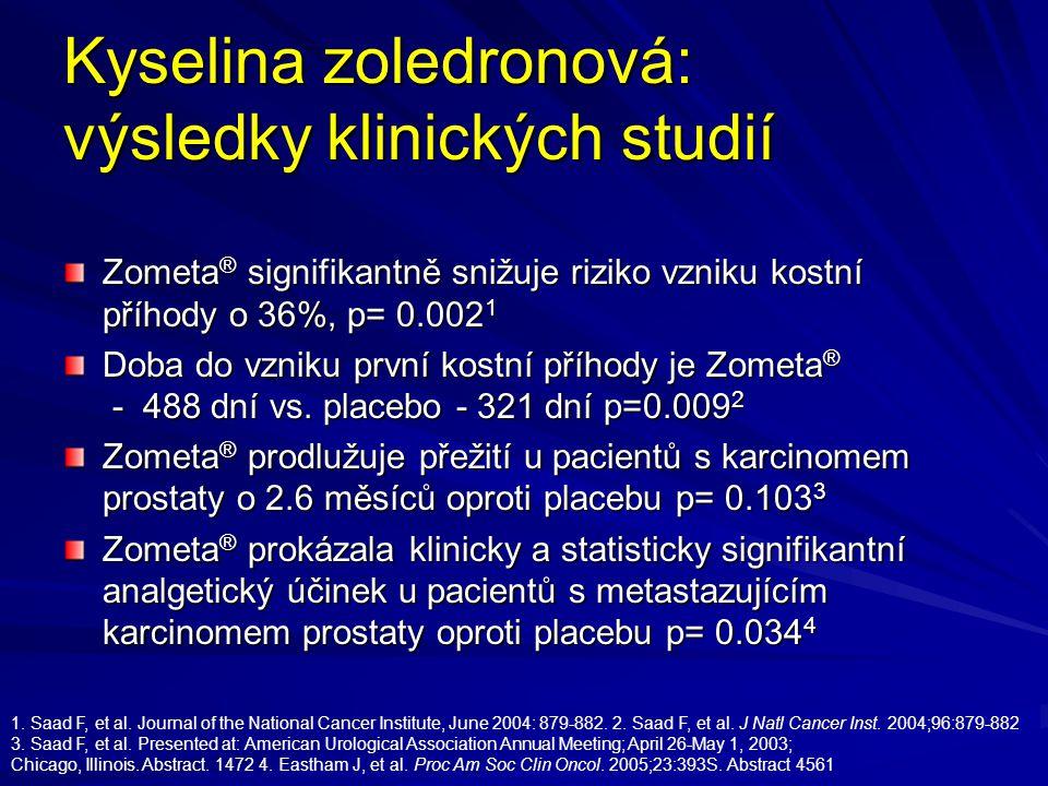 Kyselina zoledronová: výsledky klinických studií