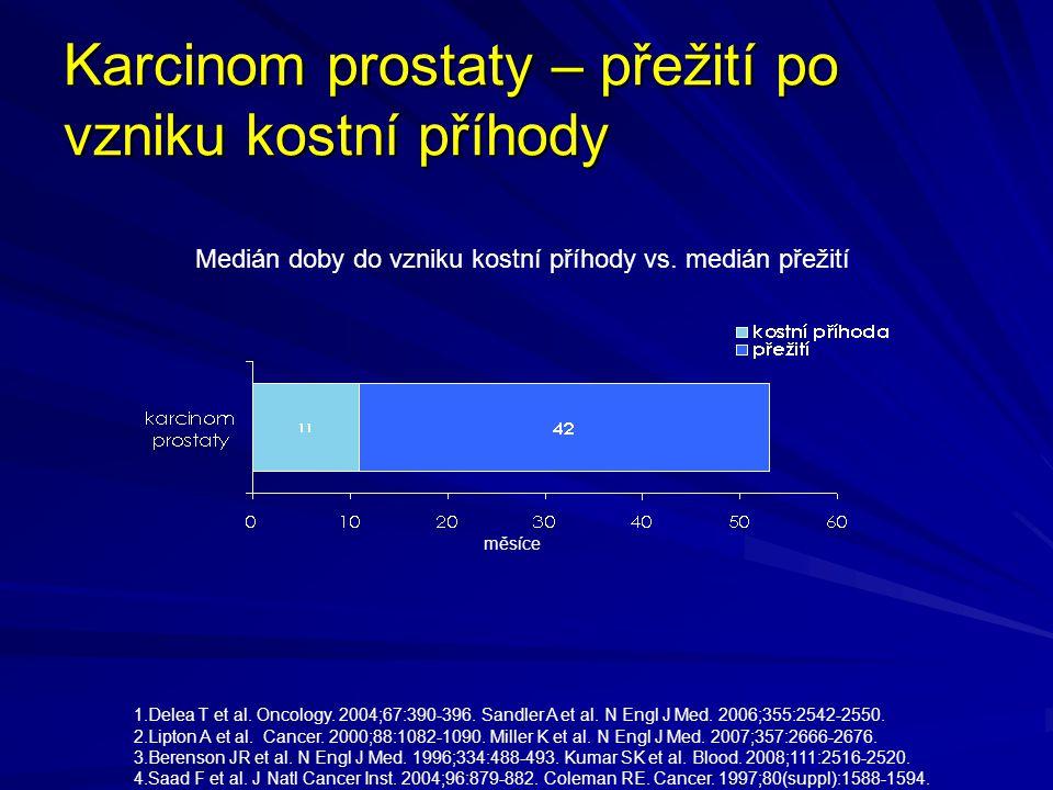 Karcinom prostaty – přežití po vzniku kostní příhody