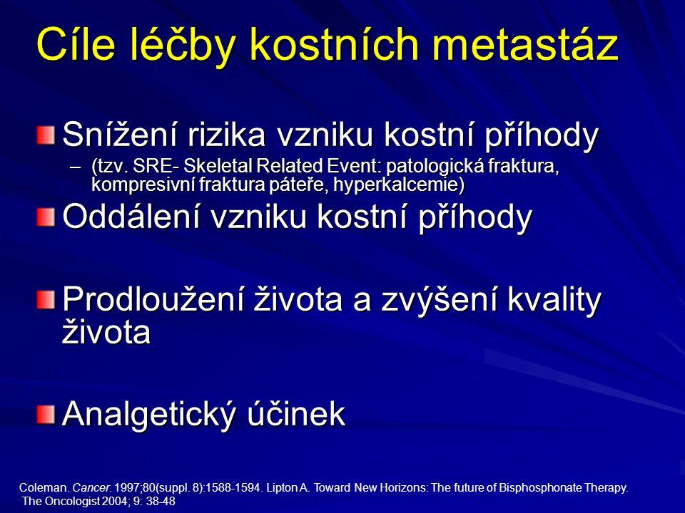 Cíle léčby kostních metastáz