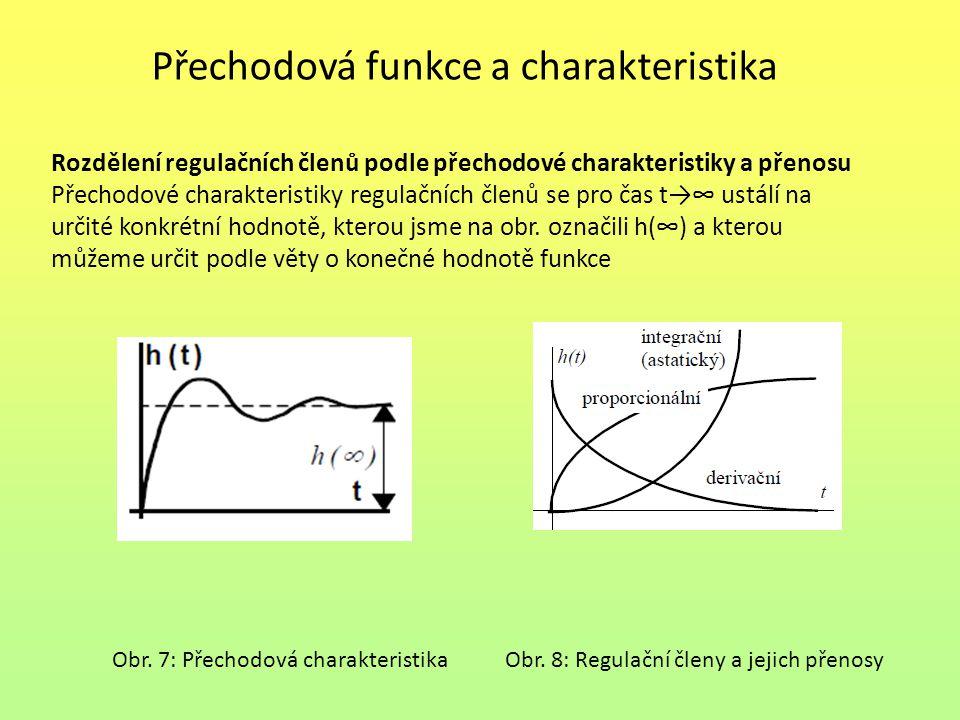 Přechodová funkce a charakteristika
