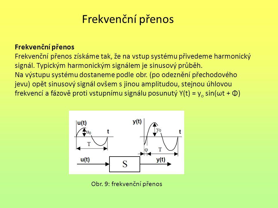 Obr. 9: frekvenční přenos