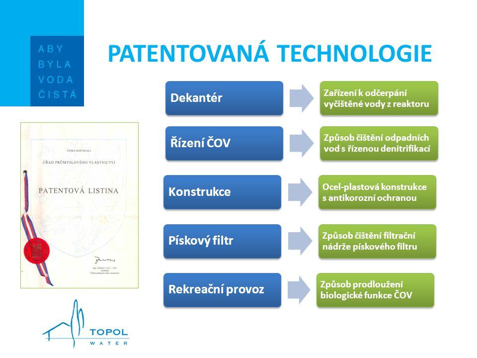 Patentovaná technologie