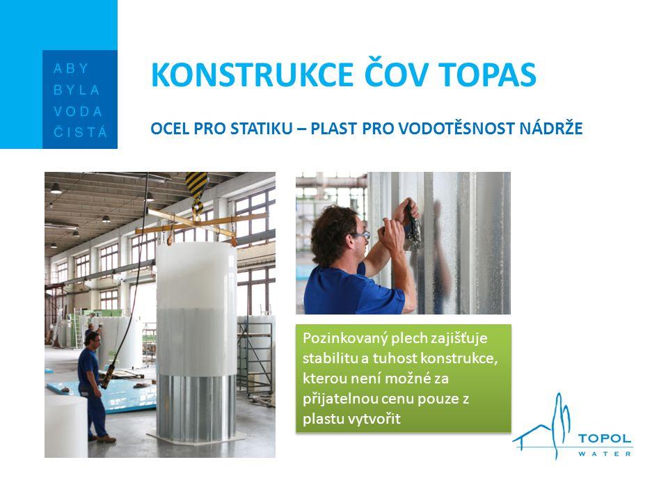 Konstrukce ČOV TOPAS Ocel pro statiku – plast pro vodotěsnost nádrže