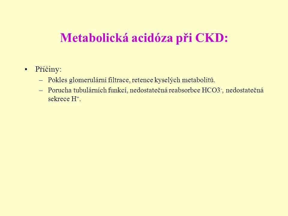 Metabolická acidóza při CKD: