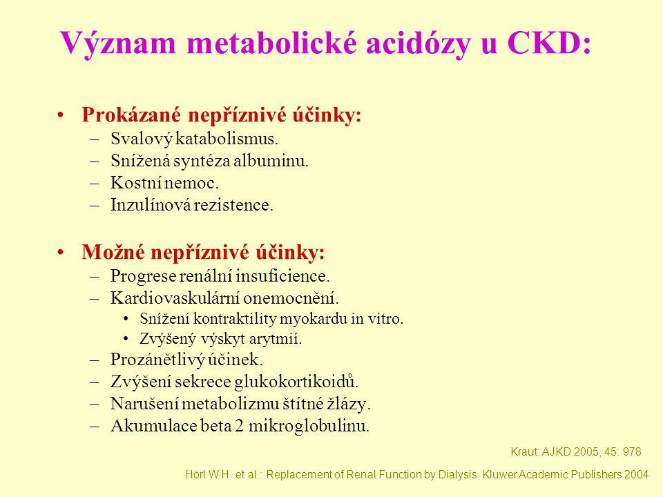 Význam metabolické acidózy u CKD: