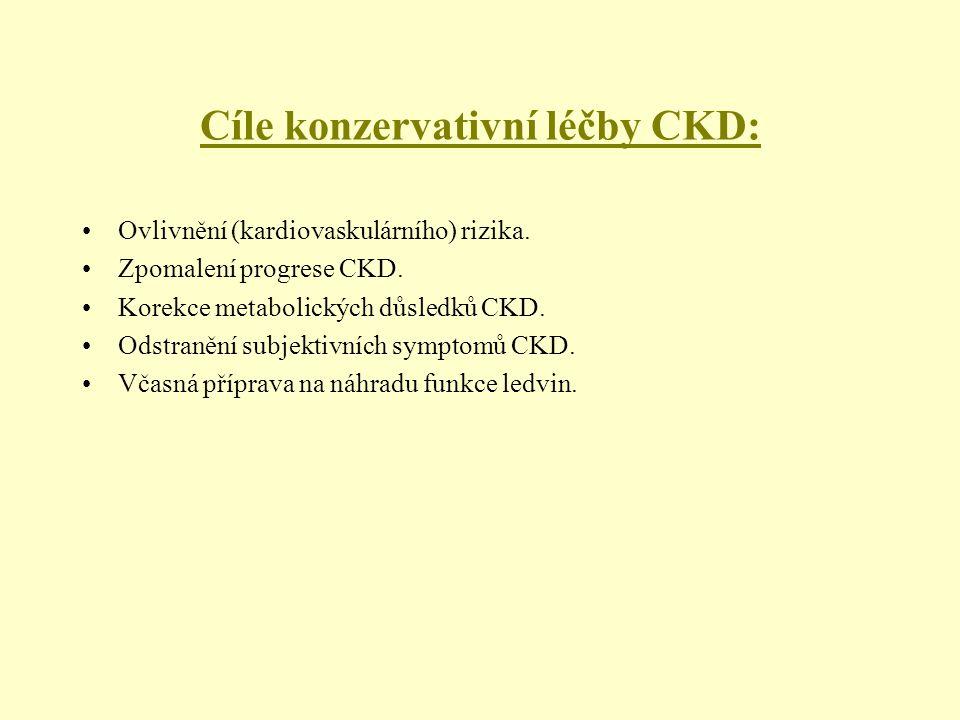 Cíle konzervativní léčby CKD:
