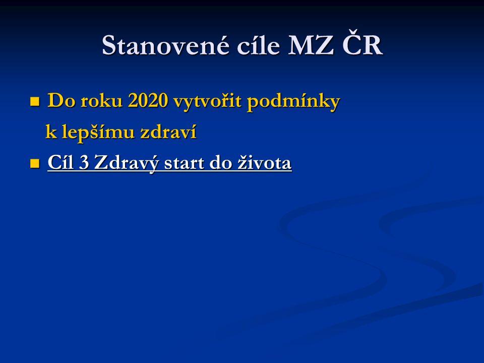 Stanovené cíle MZ ČR Do roku 2020 vytvořit podmínky k lepšímu zdraví