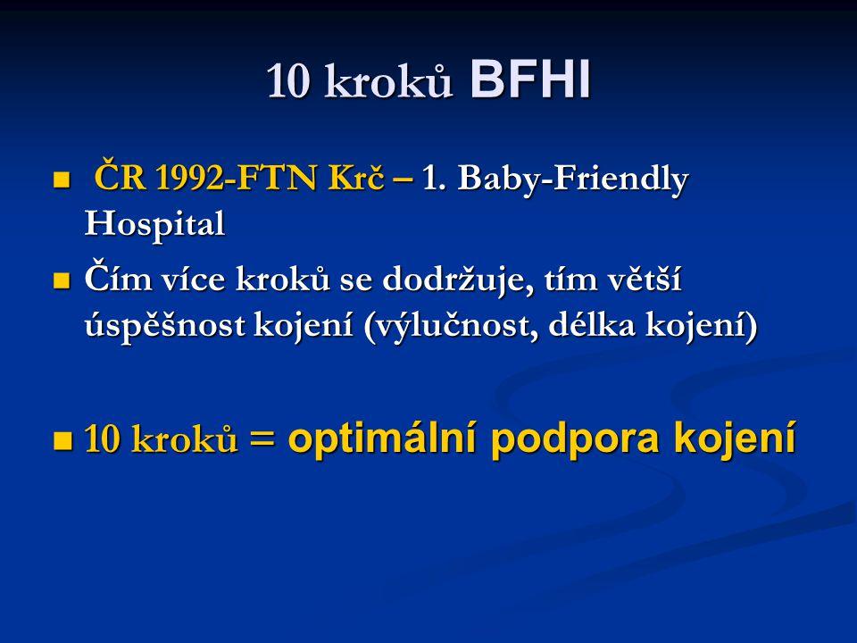 10 kroků BFHI 10 kroků = optimální podpora kojení