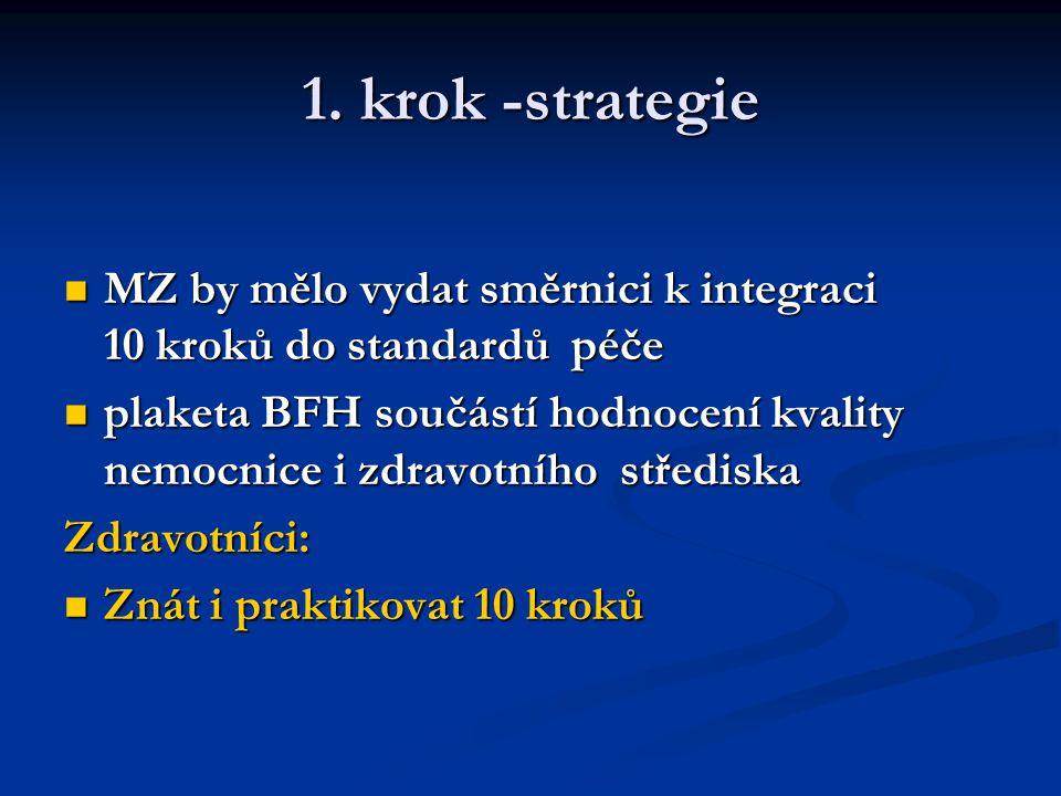 1. krok -strategie MZ by mělo vydat směrnici k integraci 10 kroků do standardů péče.