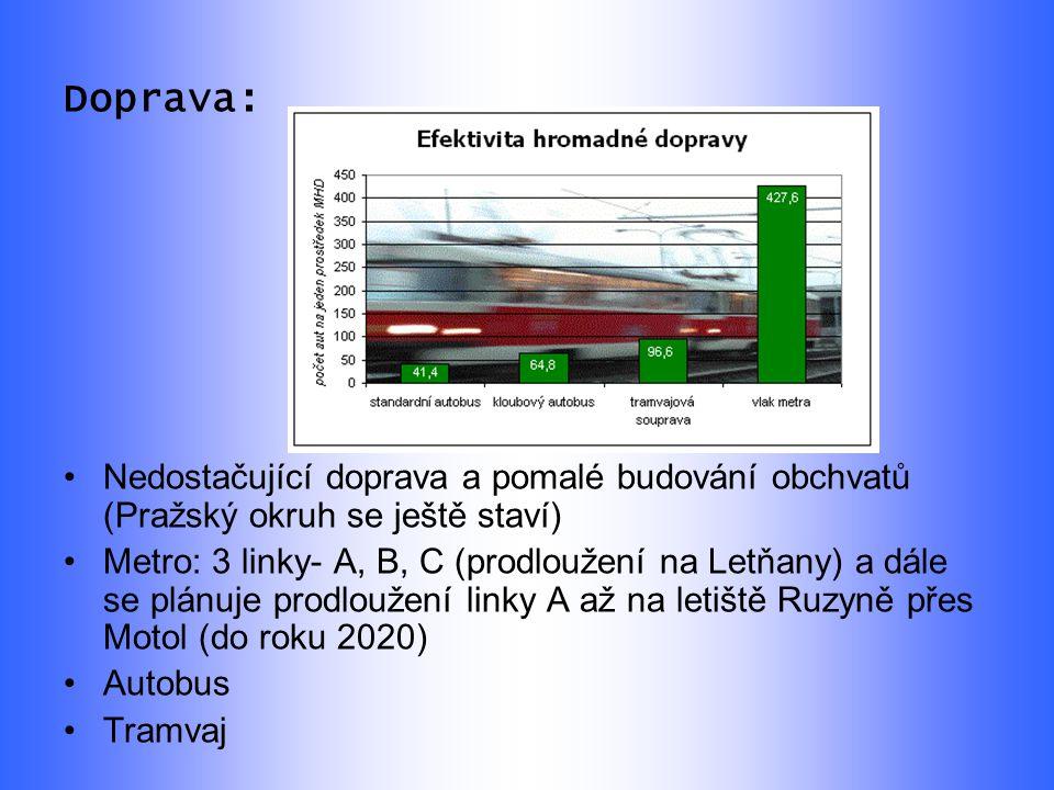 Doprava: Nedostačující doprava a pomalé budování obchvatů (Pražský okruh se ještě staví)