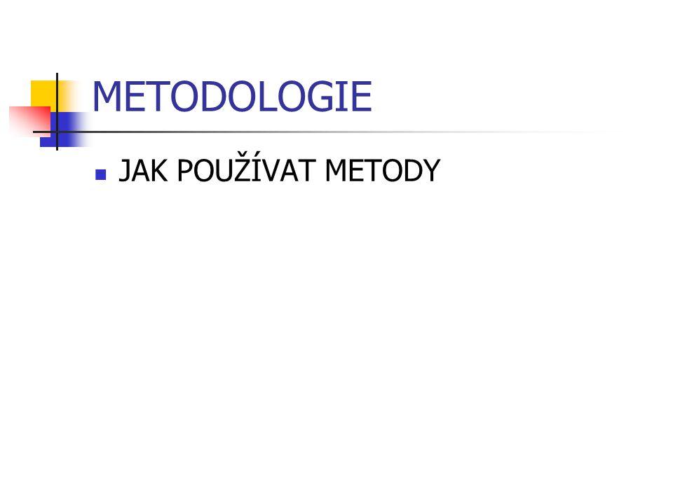 METODOLOGIE JAK POUŽÍVAT METODY