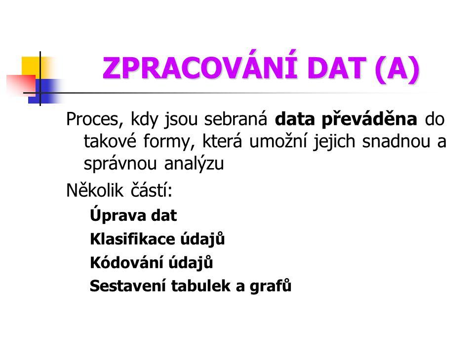 ZPRACOVÁNÍ DAT (A) Proces, kdy jsou sebraná data převáděna do takové formy, která umožní jejich snadnou a správnou analýzu.
