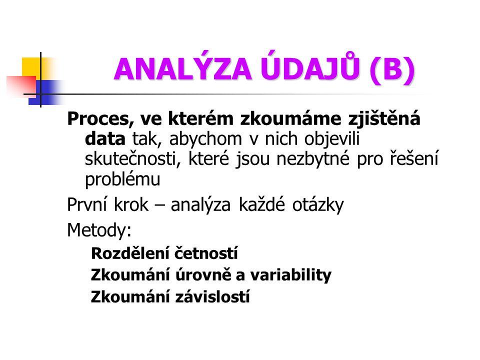 ANALÝZA ÚDAJŮ (B) Proces, ve kterém zkoumáme zjištěná data tak, abychom v nich objevili skutečnosti, které jsou nezbytné pro řešení problému.