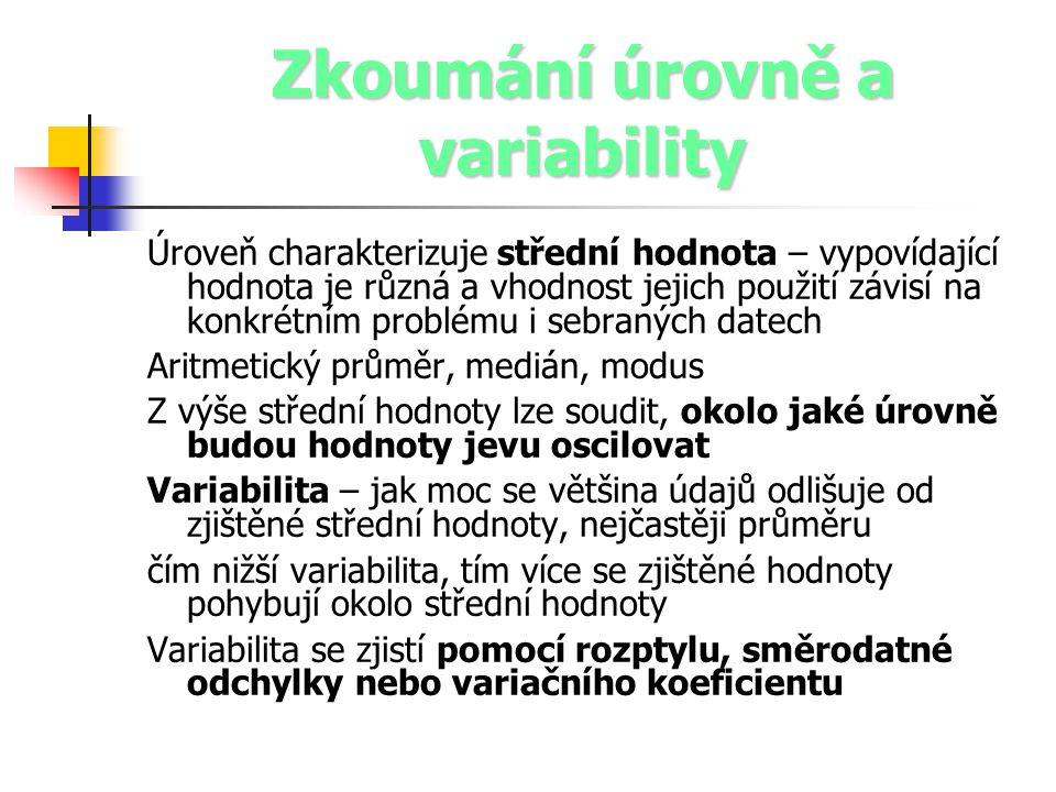 Zkoumání úrovně a variability