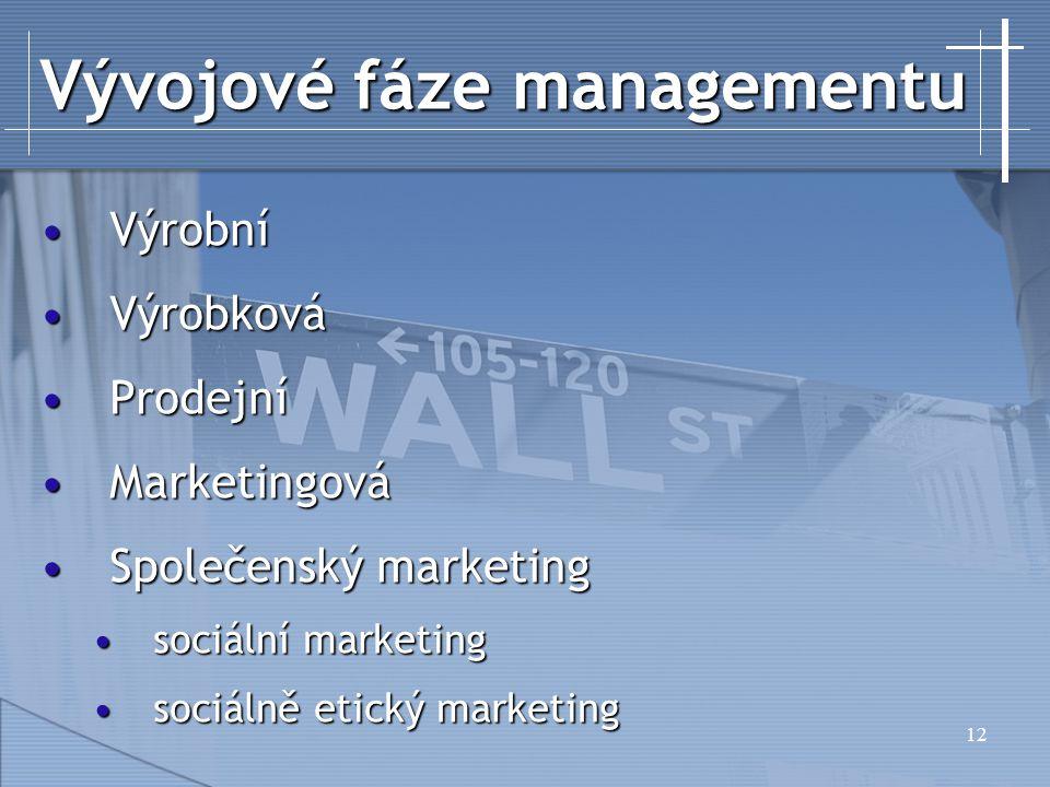 Vývojové fáze managementu