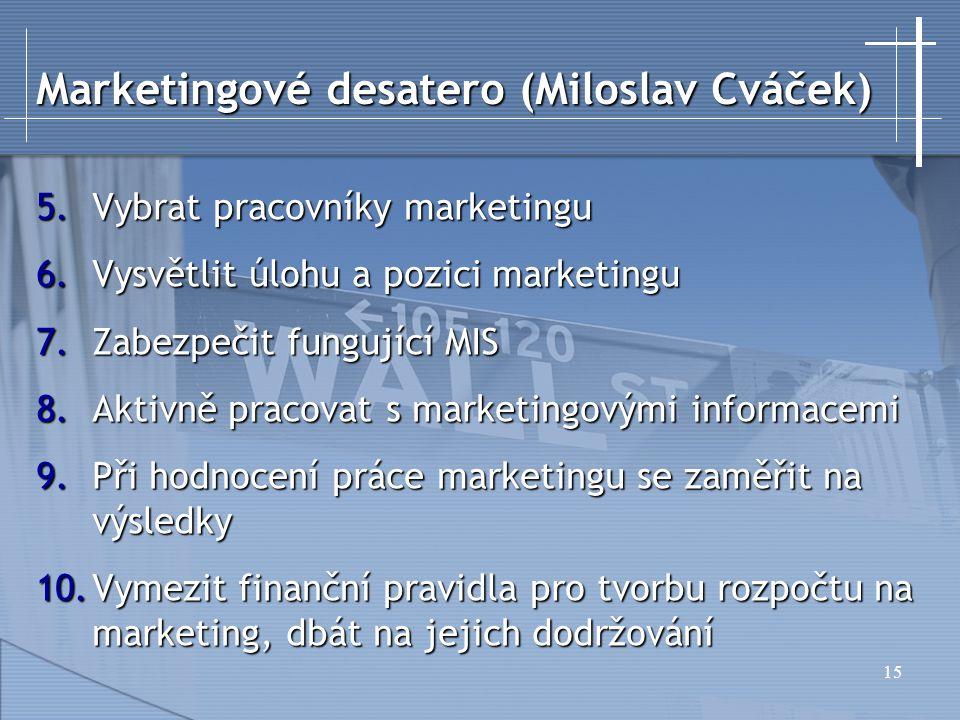 Marketingové desatero (Miloslav Cváček)