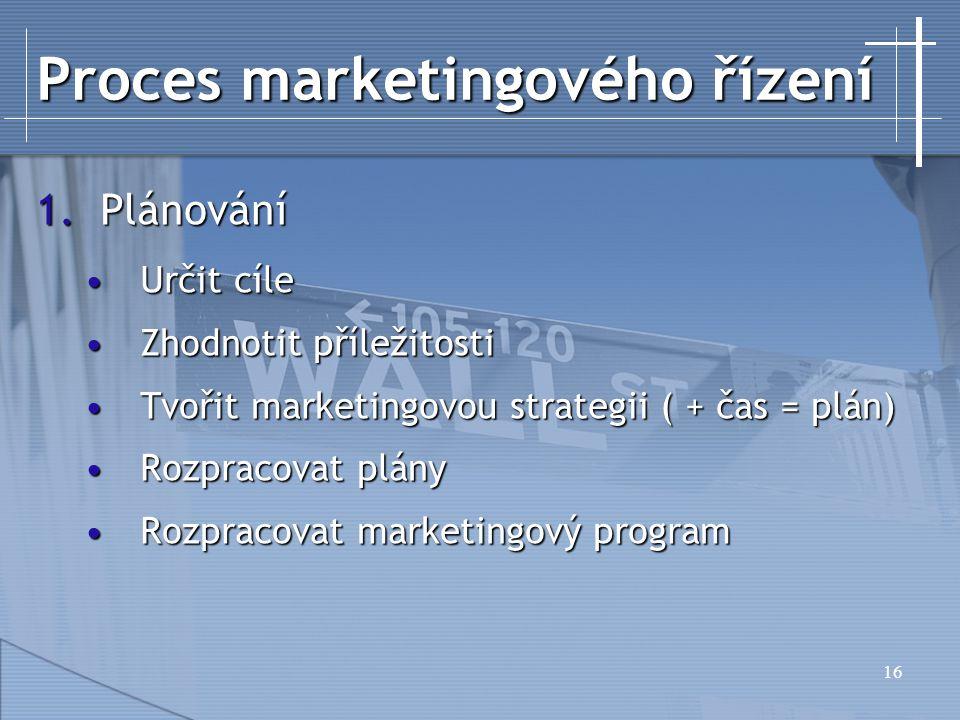 Proces marketingového řízení