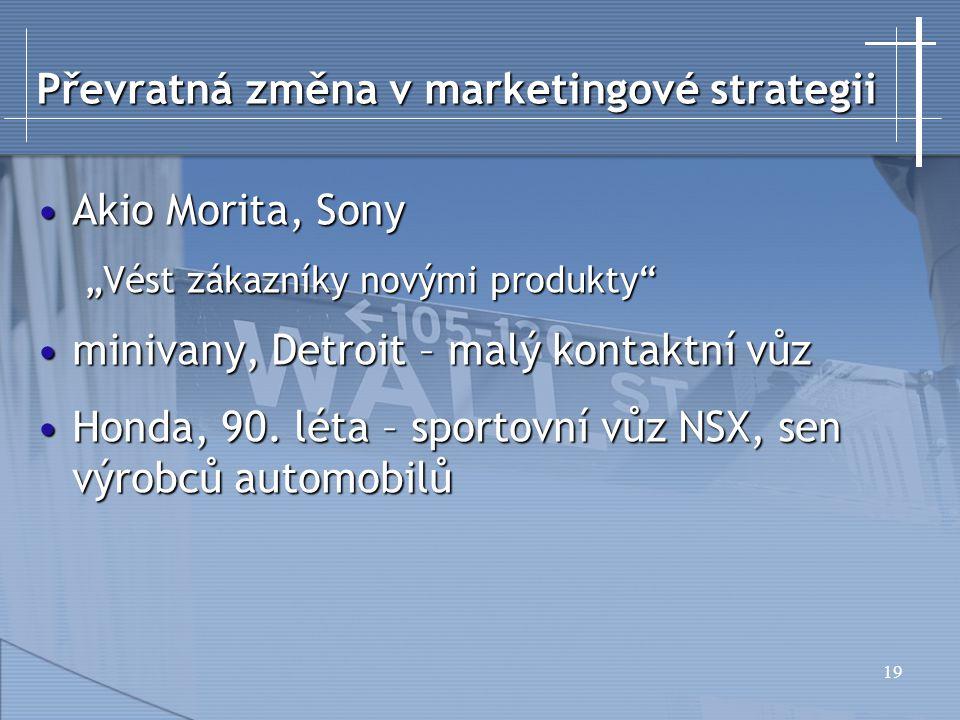 Převratná změna v marketingové strategii