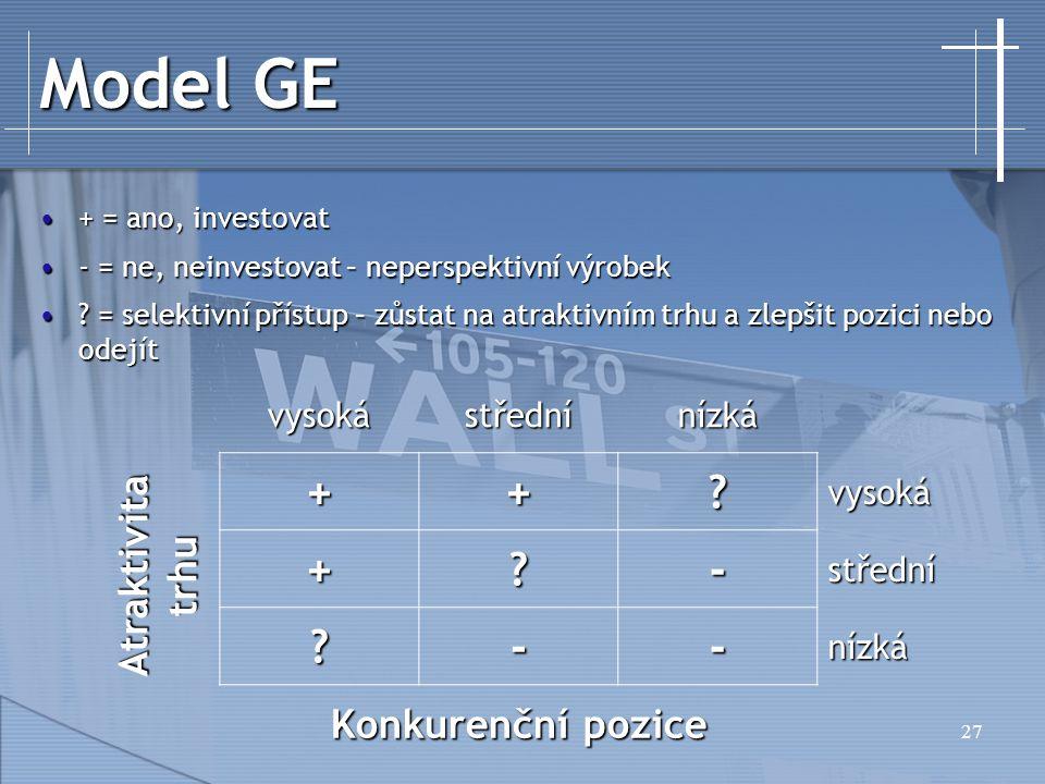 Model GE + - Konkurenční pozice Atraktivita trhu vysoká střední